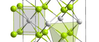 Оксид кюрия(IV)