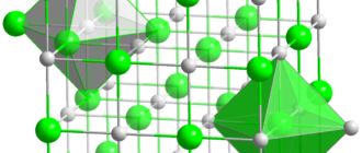 Оксид хрома(II)