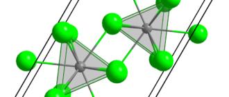Хлорид берклия(III)