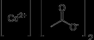 Ацетат кадмия