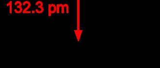Тетрафторид углерода