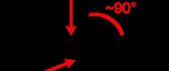 Фторид хлора(V)