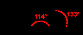 Оксид азота(V)