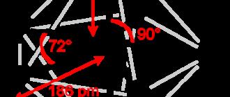 Фторид иода(VII)