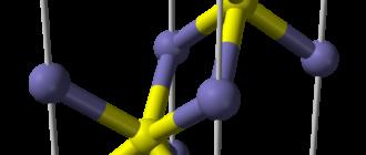 Сульфид железа(II)