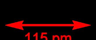Оксид азота(II)