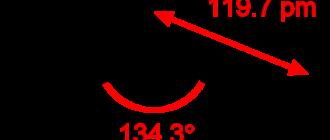 Оксид азота(IV)