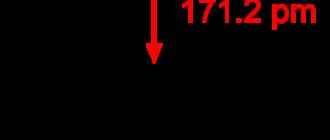 Оксид осмия(VIII)