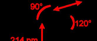 Хлорид фосфора(V)