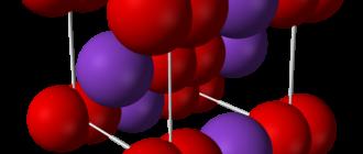 Надпероксид калия