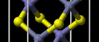 Сульфид цинка