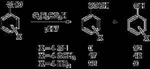 Окисление ароматических альдегидов надкислотами