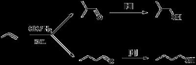 Получение изобутилового спирта гидроформилированием пропена