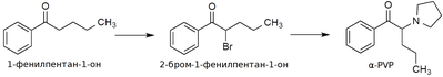 Synthesis of α-Pyrrolidinopentiophenone - α-PVP (RUS).png