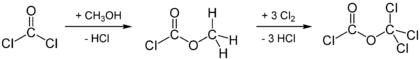 Синтез дифосгена