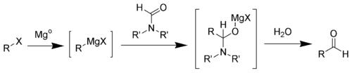 Bouveault Aldehyde Synthesis Scheme.png