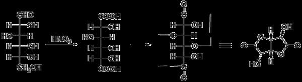 Lactone Synthesis Aldaric Acid.png