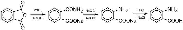 Получение антраниловой кислоты