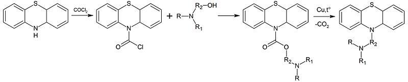 N-alkylation of phenothiazine.jpg