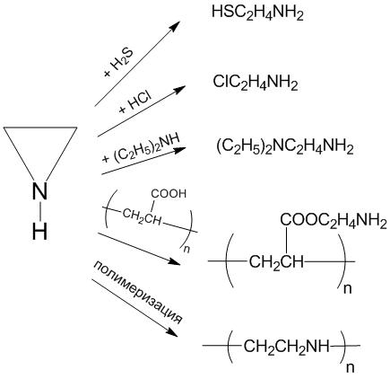 Aziridine reactions.png